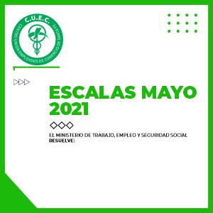 ESCALA ABRIL 2021